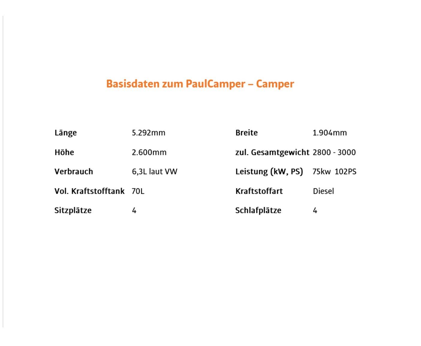 Basisdaten PaulCamper Camper Verbrauch Länge Breite