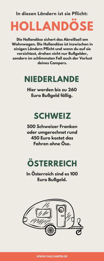 Hollandöse - In diesen Ländern ist sie Pflicht